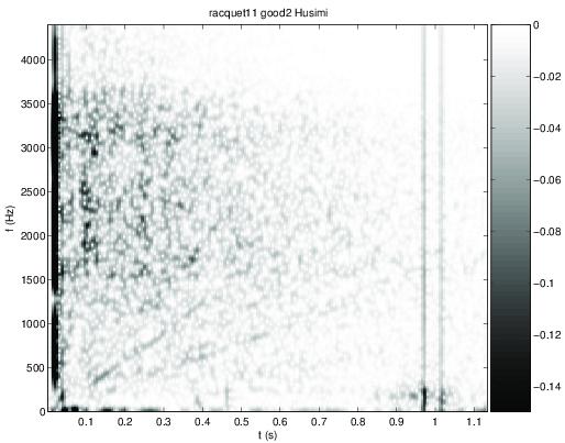 racquetball spectrogram